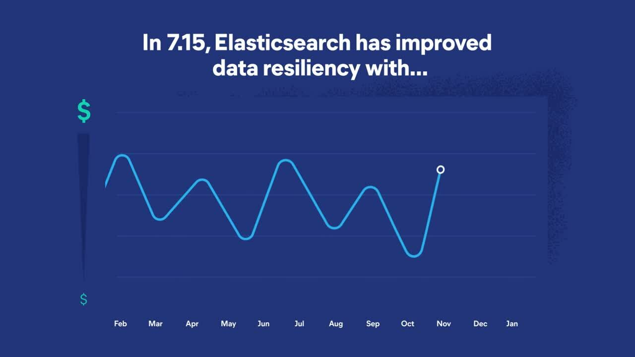 Improved data resiliency and reduced data transfer traffic with Elasticsearch