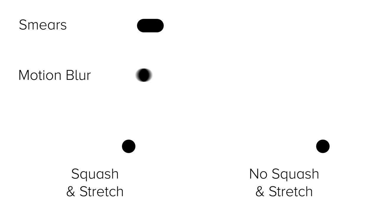 6-Principles-Motion-Design-Squash-Stretch-Smears-VMG-Studios