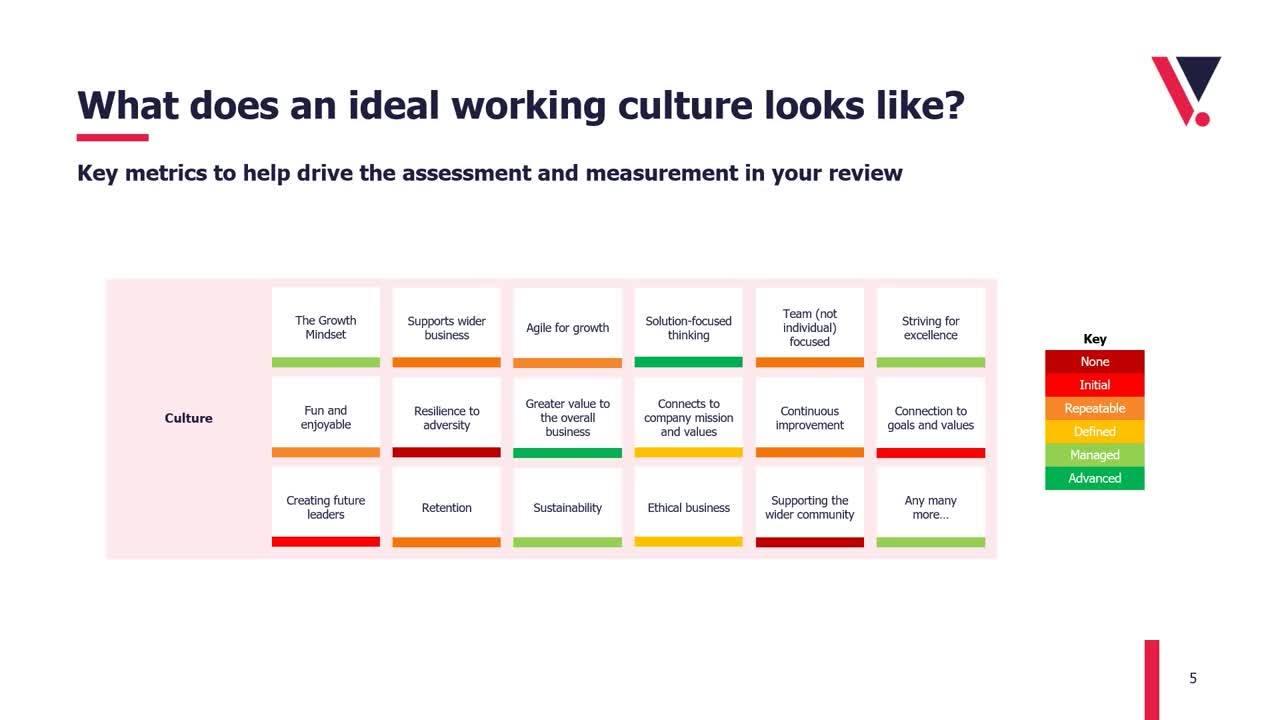 Culture Edit