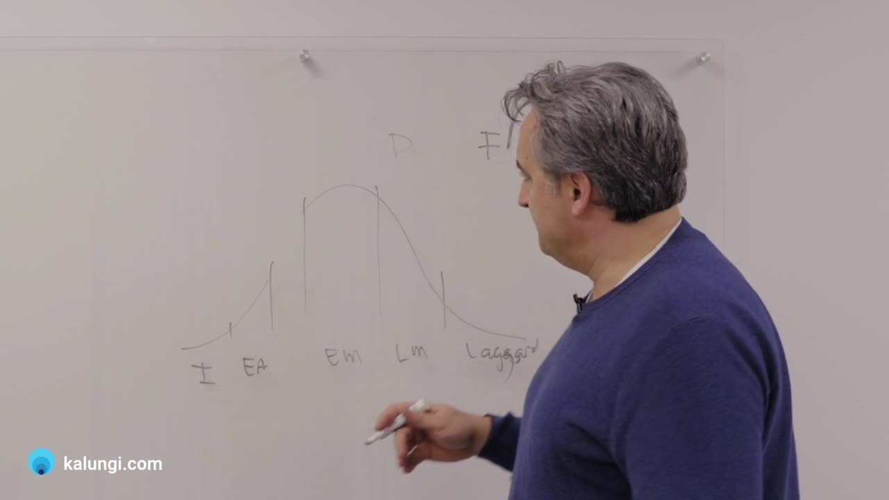 Market Segmentation _ V2