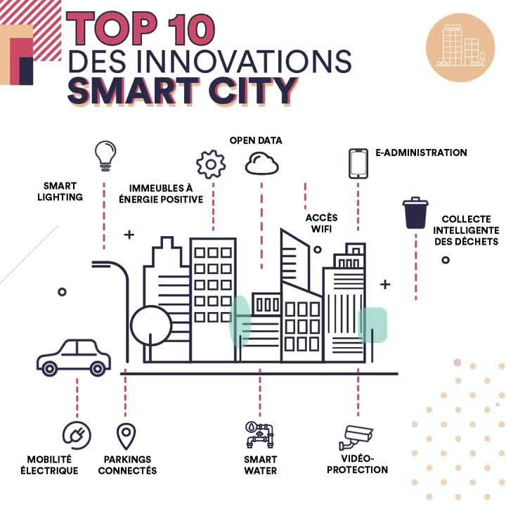 animation-top10-innovations-smart-city