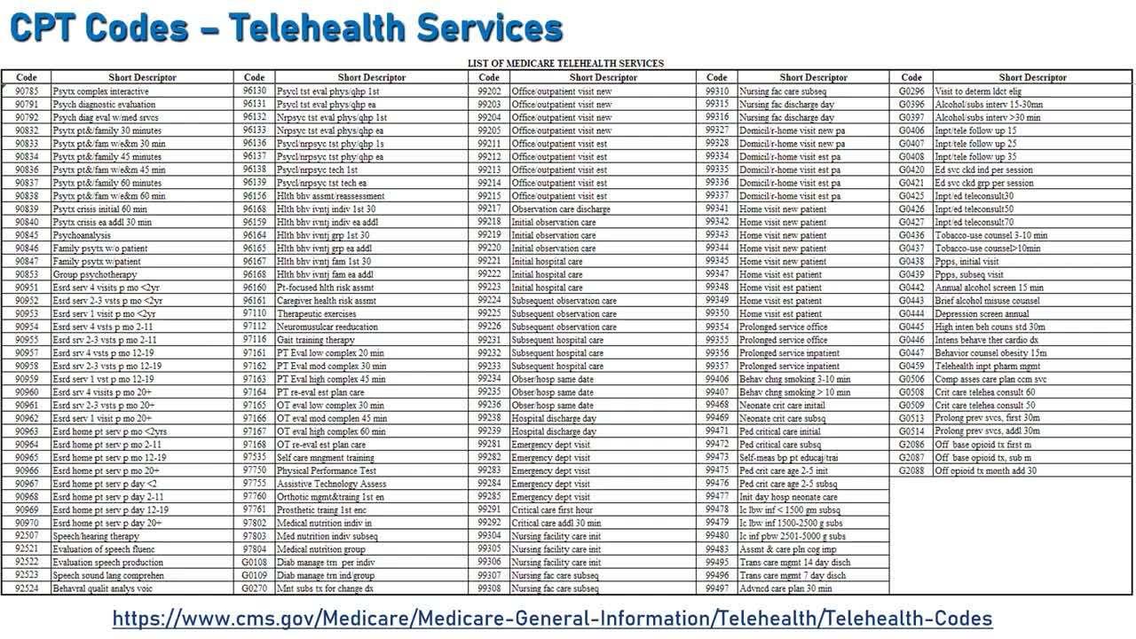 Telemedicine Update Webinar