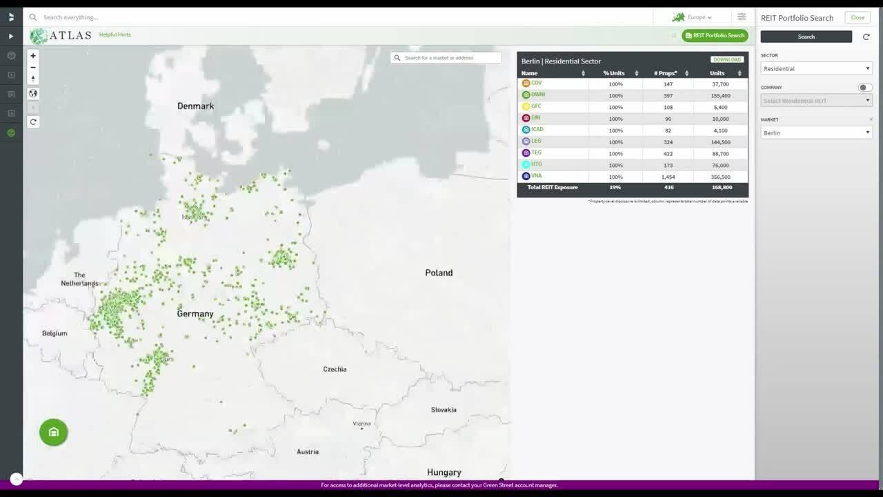 REIT Portfolio Tools Overview