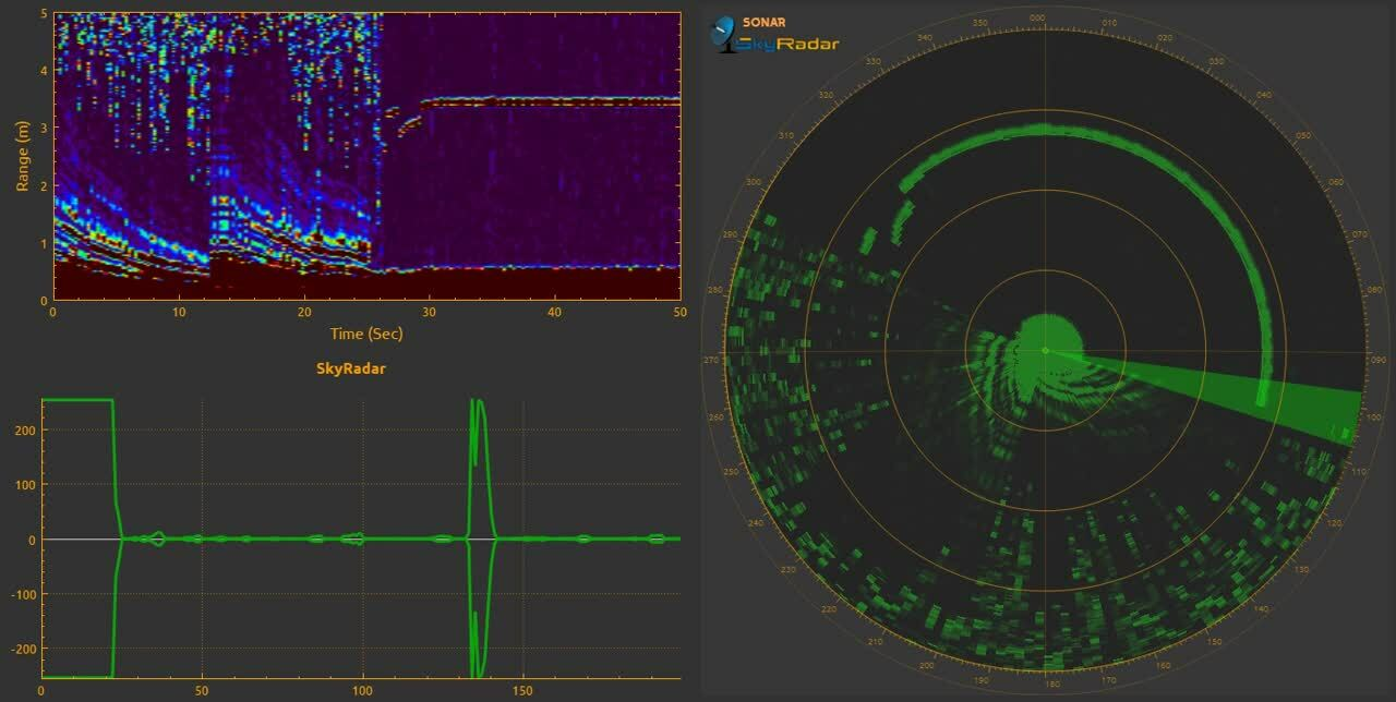 Sonar-on-FreeScopes-SkyRadar