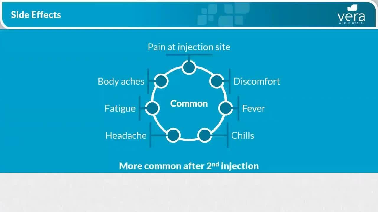 COVID-19 Vaccine Webinar - Vera