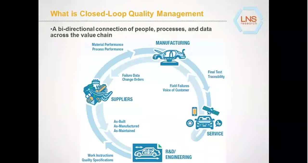 Turning Quality Challenges Into a Competitive Advantage with Quality Management