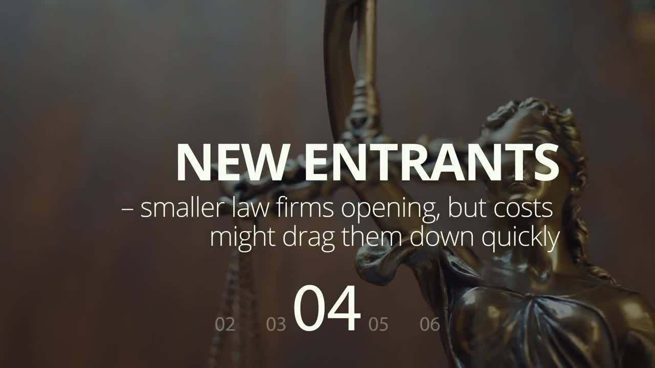 Exigent Top 10 Predictions for the Legal Industry 2020