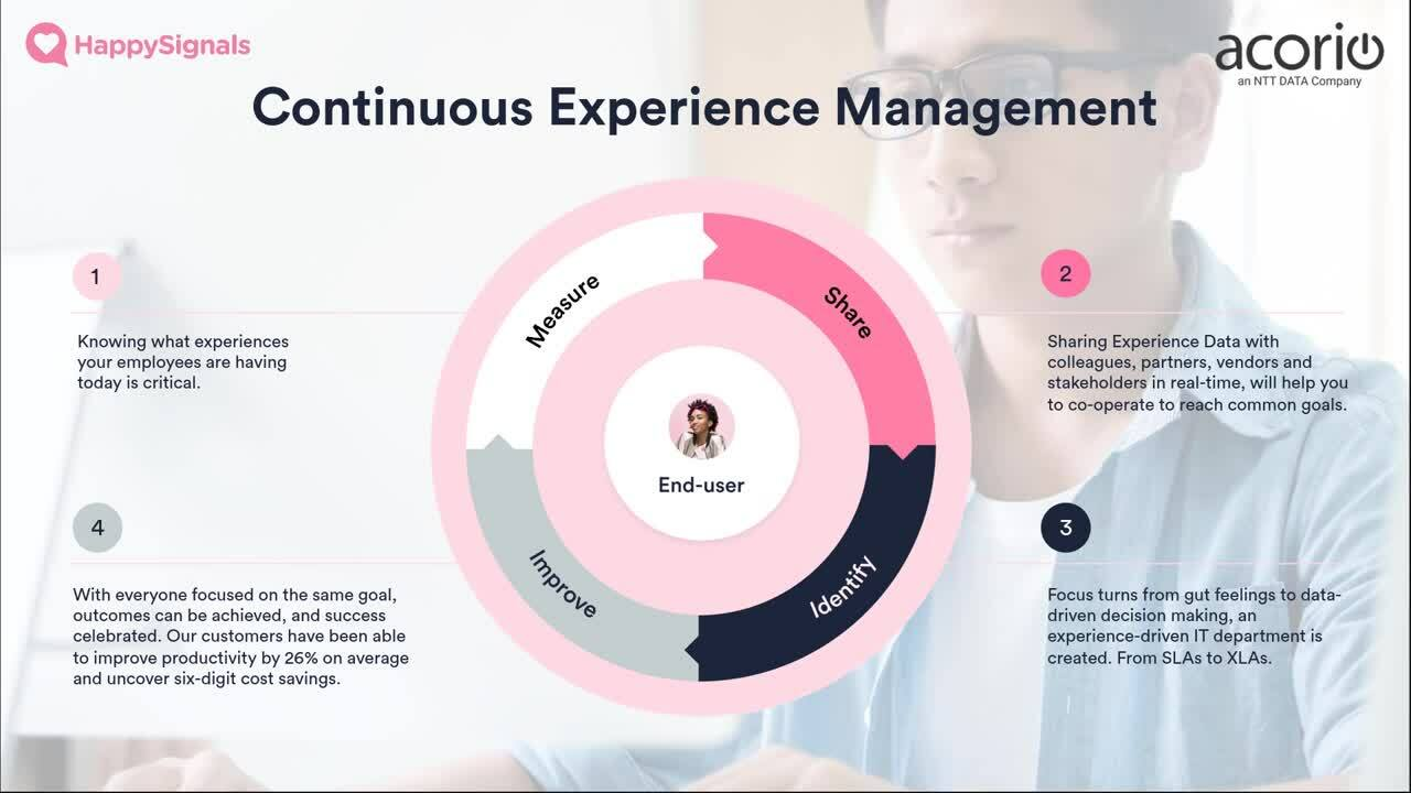 Exploring Employee Experience- Retention, Remote Work, and Measuring Happiness
