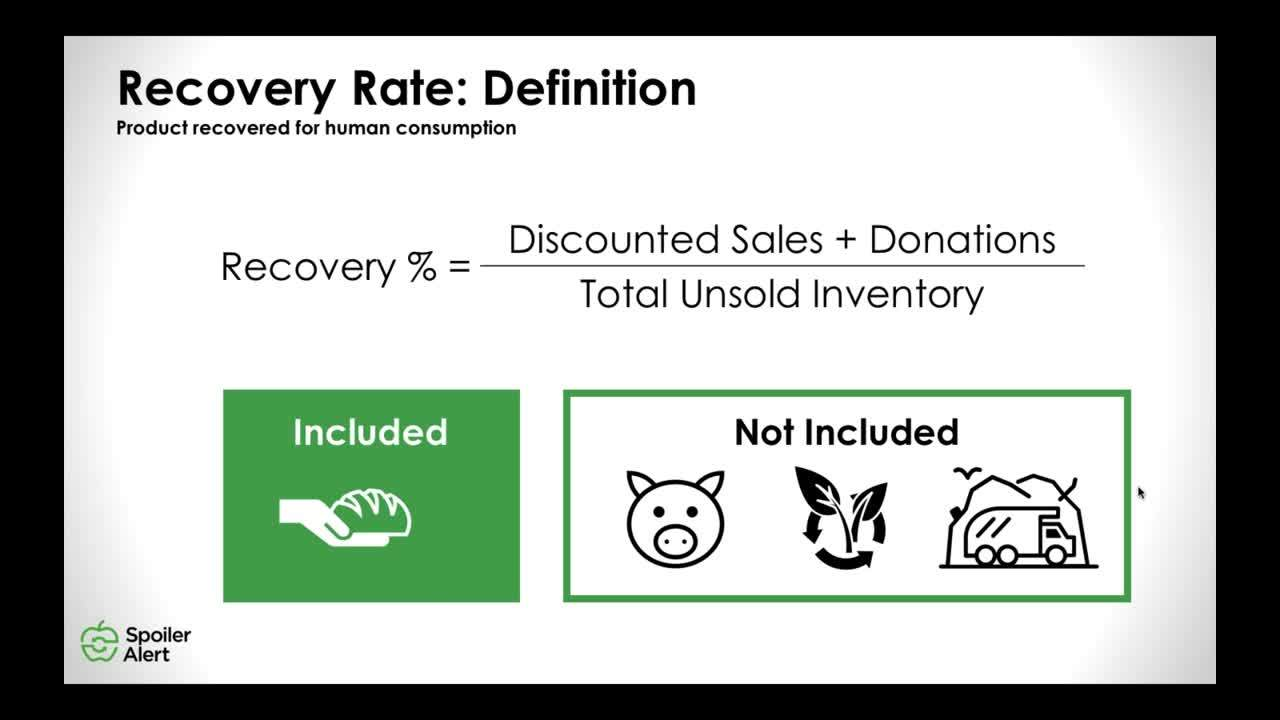 Recovery Rate - NEW