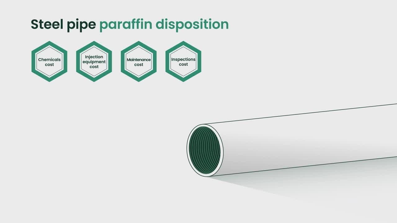 Nylon Liner Paraffin Resistance