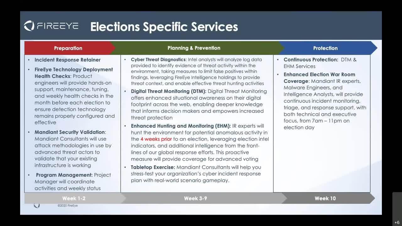 4 Steps to Protecting NY Elections from Cyber Attacks-20200507 1500-1