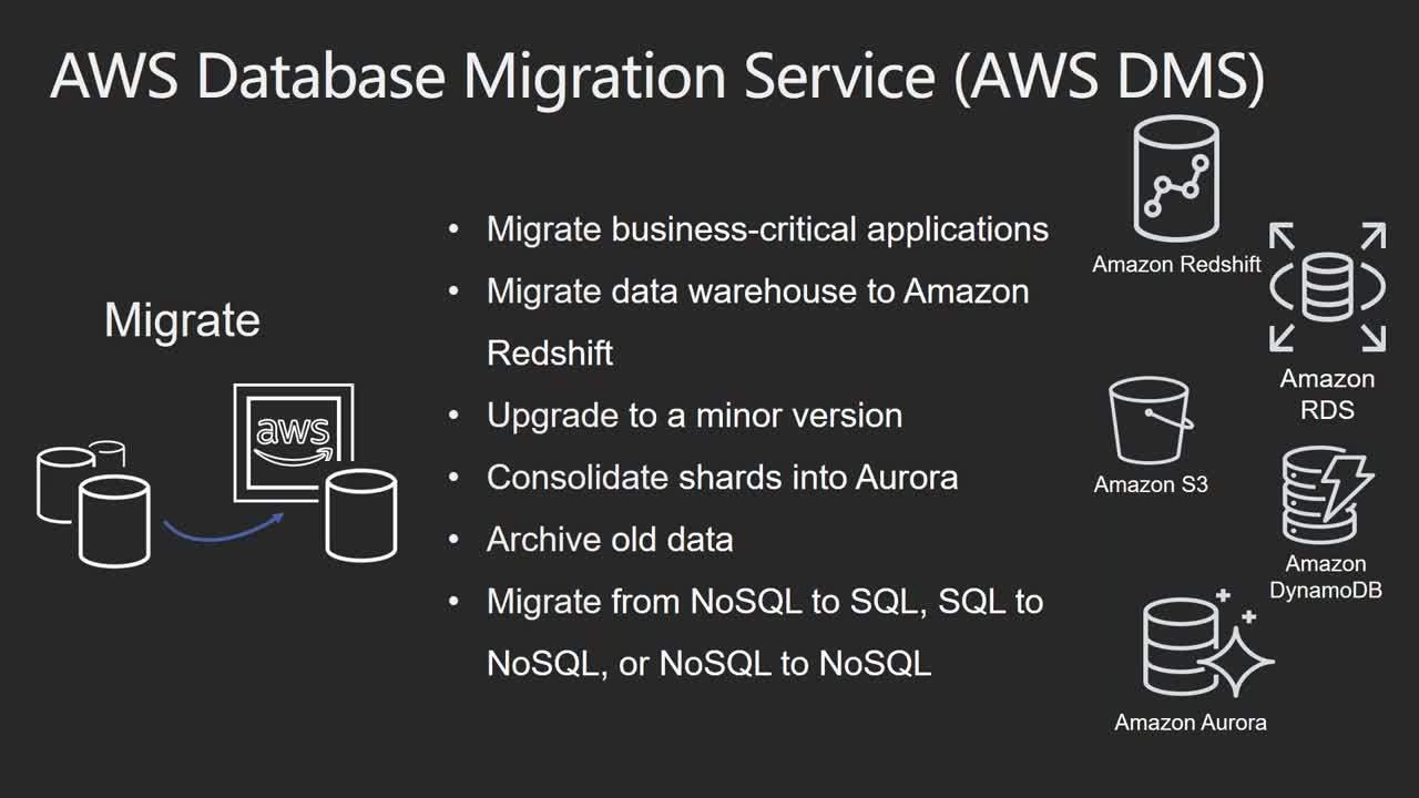 DB Modernization Week - Database Migration Best Practices Lessons from Migrating