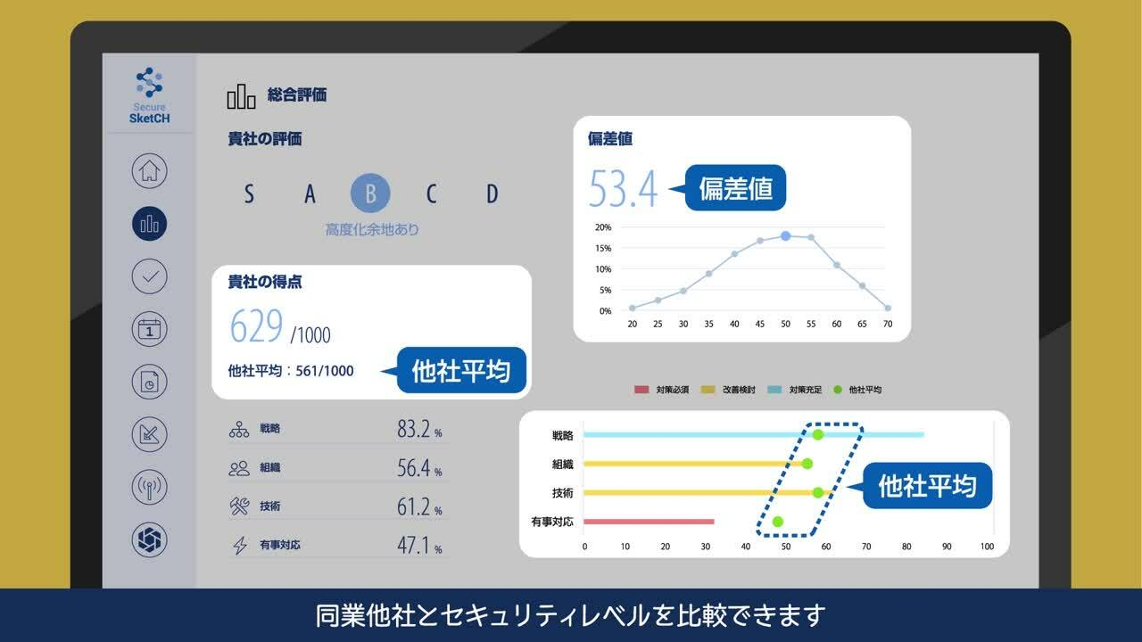 secure_sketch_digest_21_japanese