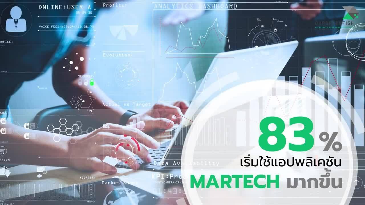 VDO Infographic MarTech 1