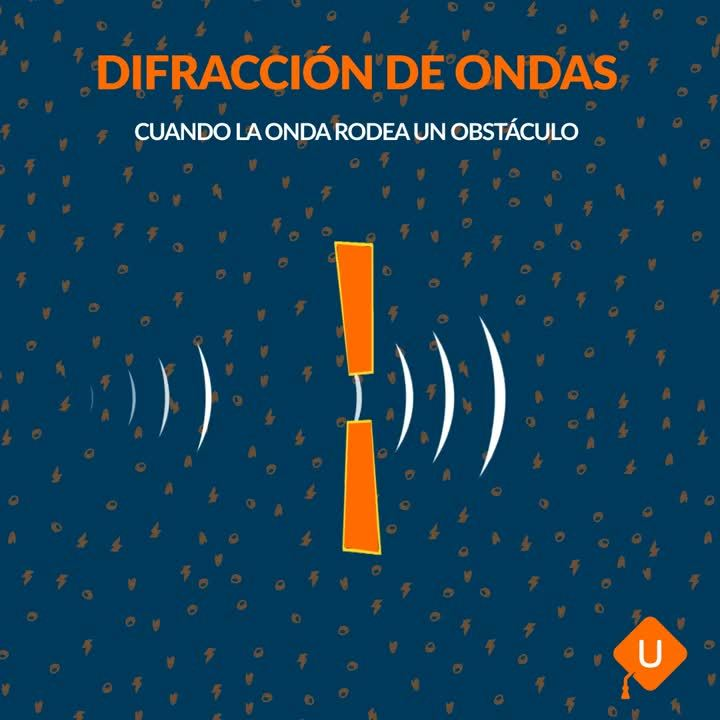 Difraccion_de_ondas