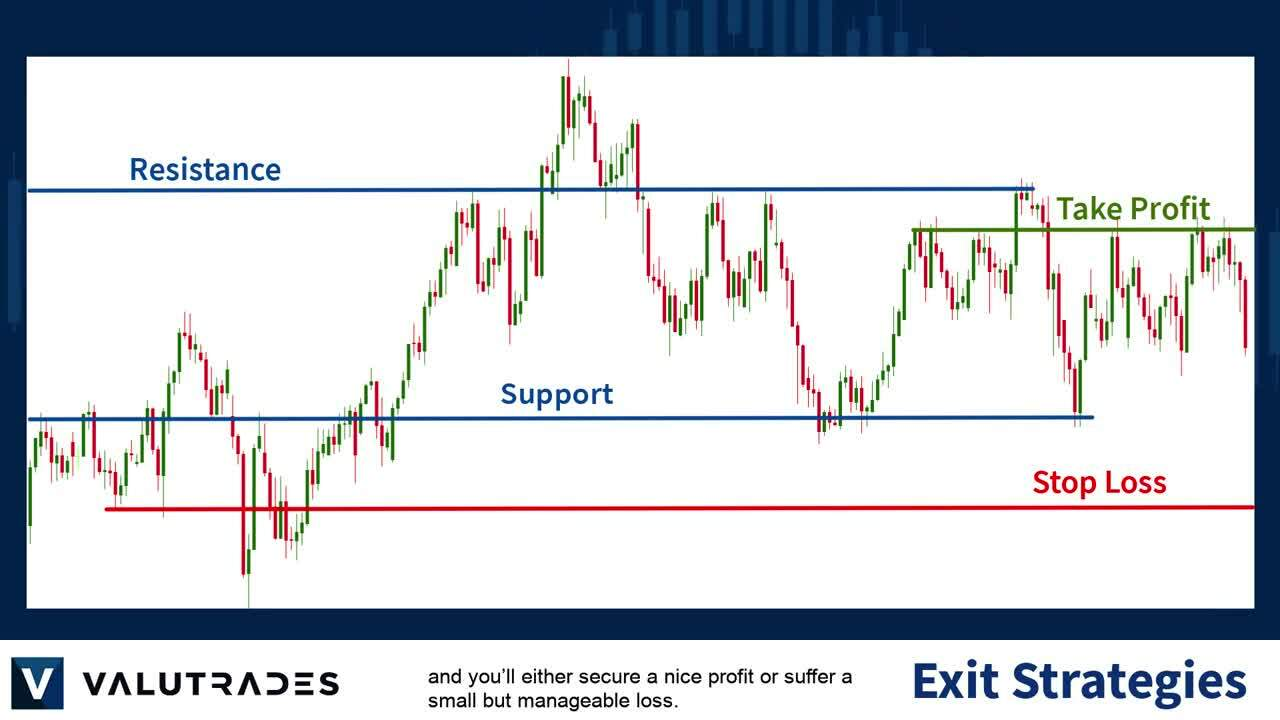 Forex Exit Strategies_ When to Exit Your Trade and Take Profit