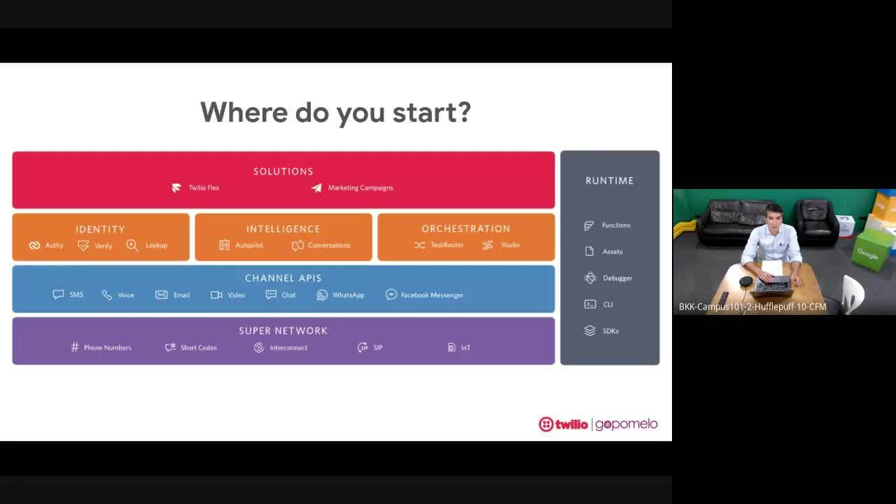 Next Normal Customer Journeys with Twilios Omni-Channel Approach (2020-12-14 at 21_58 GMT-8)