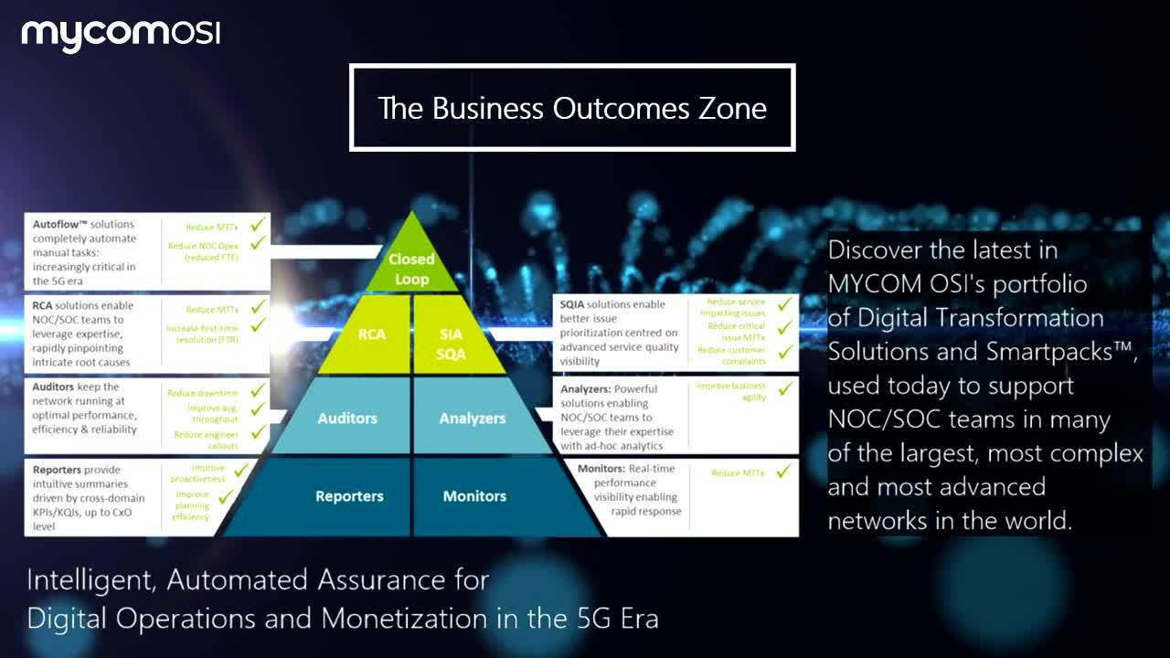 20200220 - Business Outcomes Zone Overview