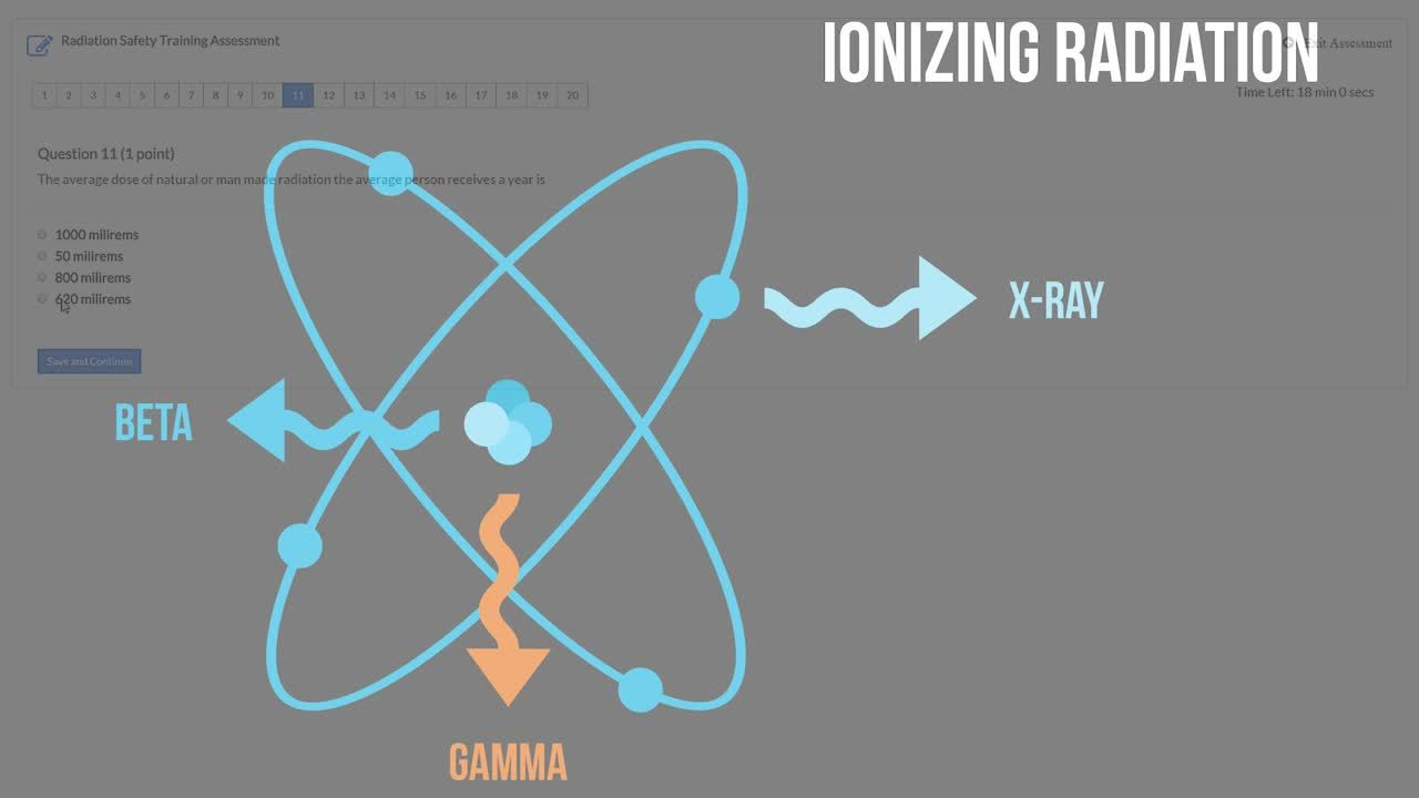 Radiation Safety Training Teaser