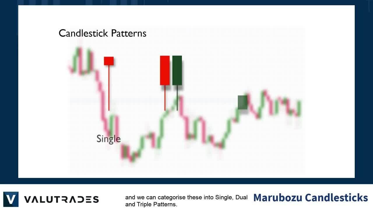 Trading Tips_ Marubozu Candlestick Patterns
