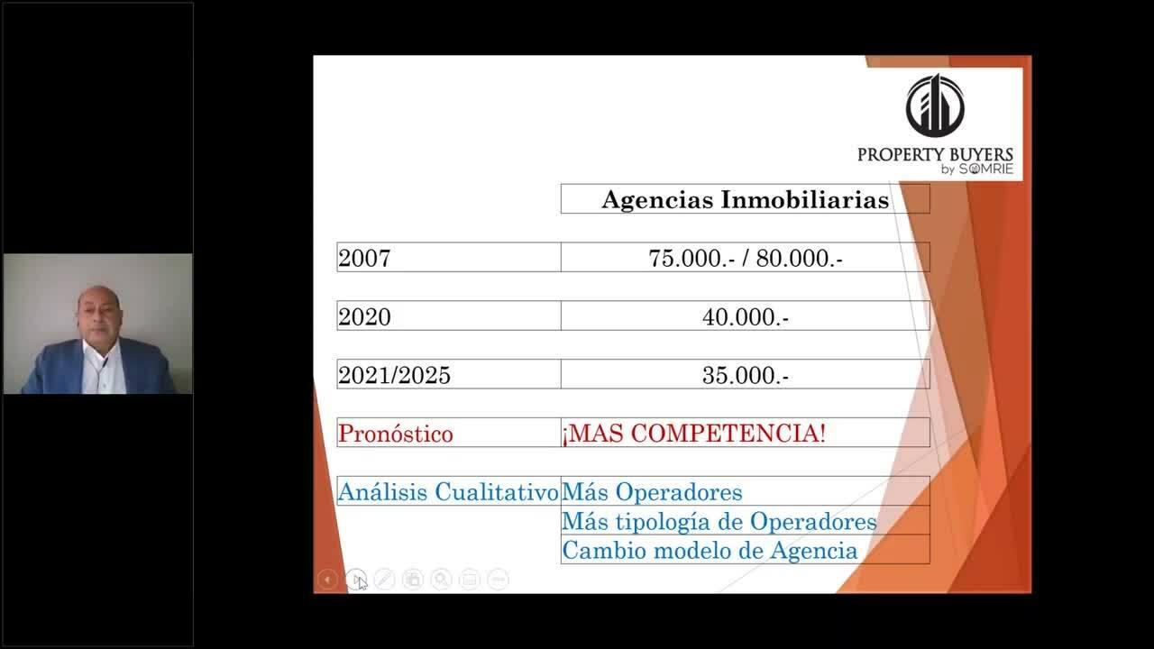 III Congreso PropertyBuyers 2020_2