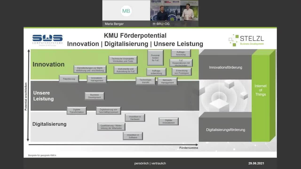 IoT Webinar-Reihe Teil 6 - Innovation und Förderung