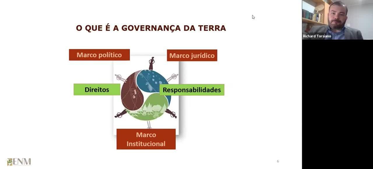 GOVERNANÇA DE TERRAS - Bloco 01