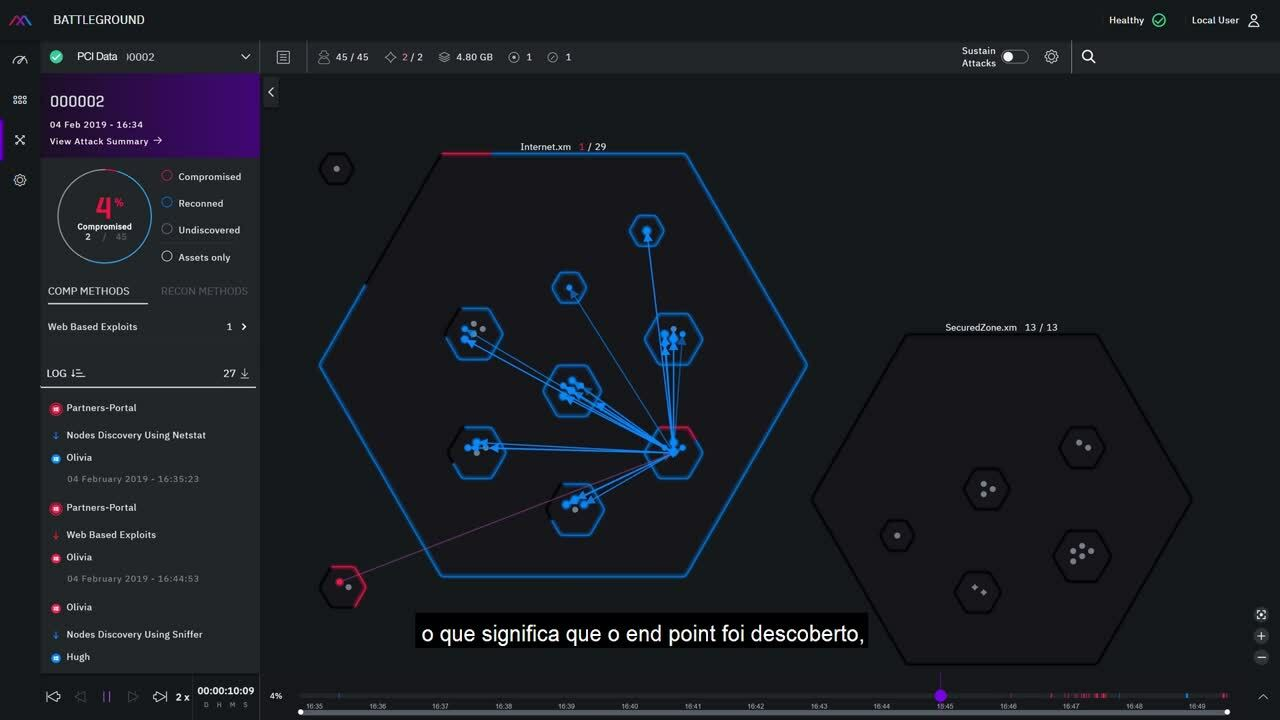 XM Cyber Demo Video - Brazilian Portuguese