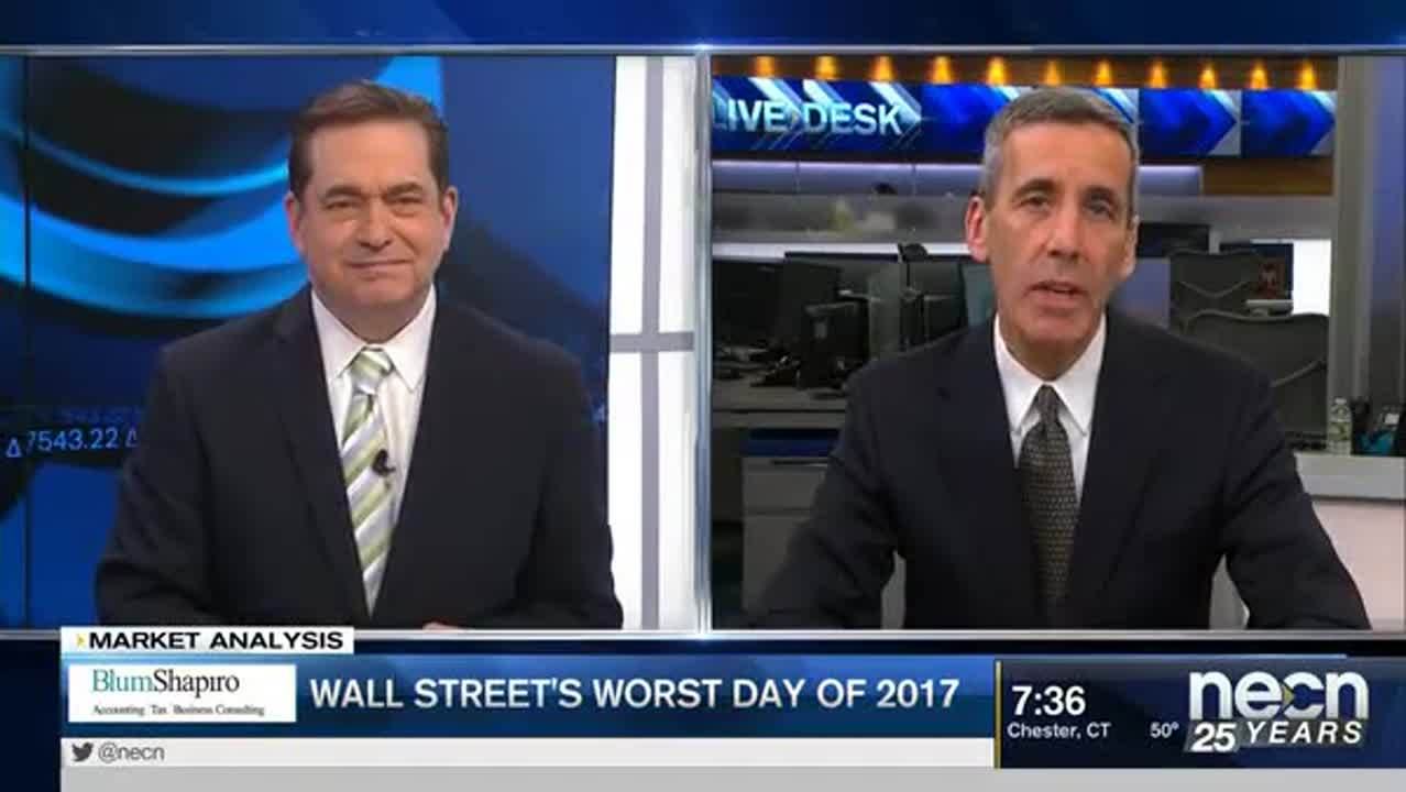 Wall Street's worst day of 2017