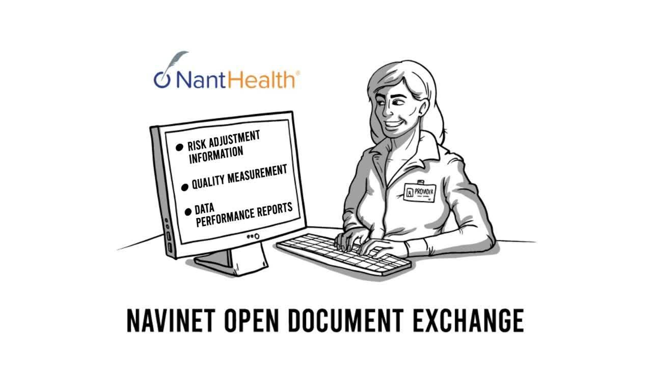 Document Exchange Video