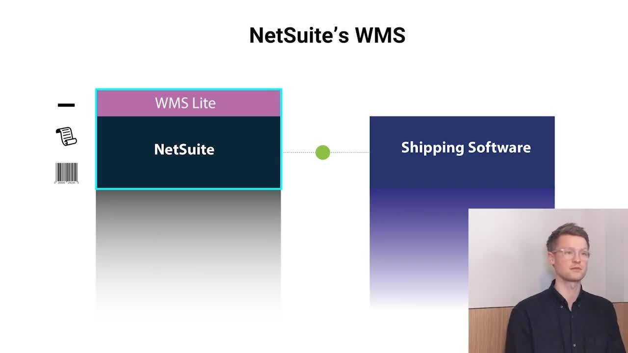Which WMS makes the most sense for your NetSuite-supported business_