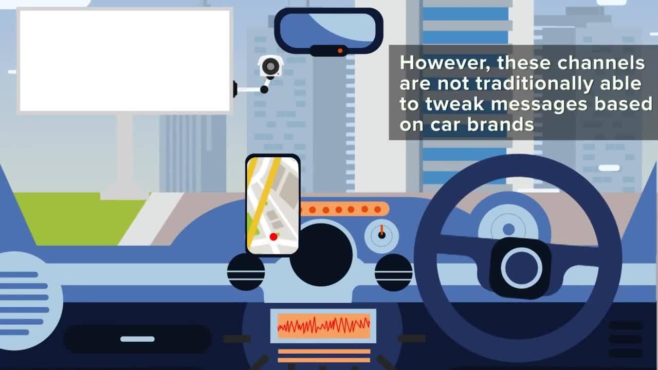 Shells Personalised Billboard Targets Drivers