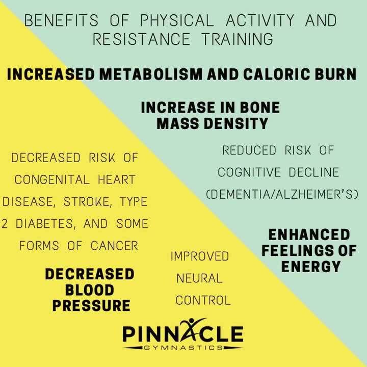 Benefits of Physical Training