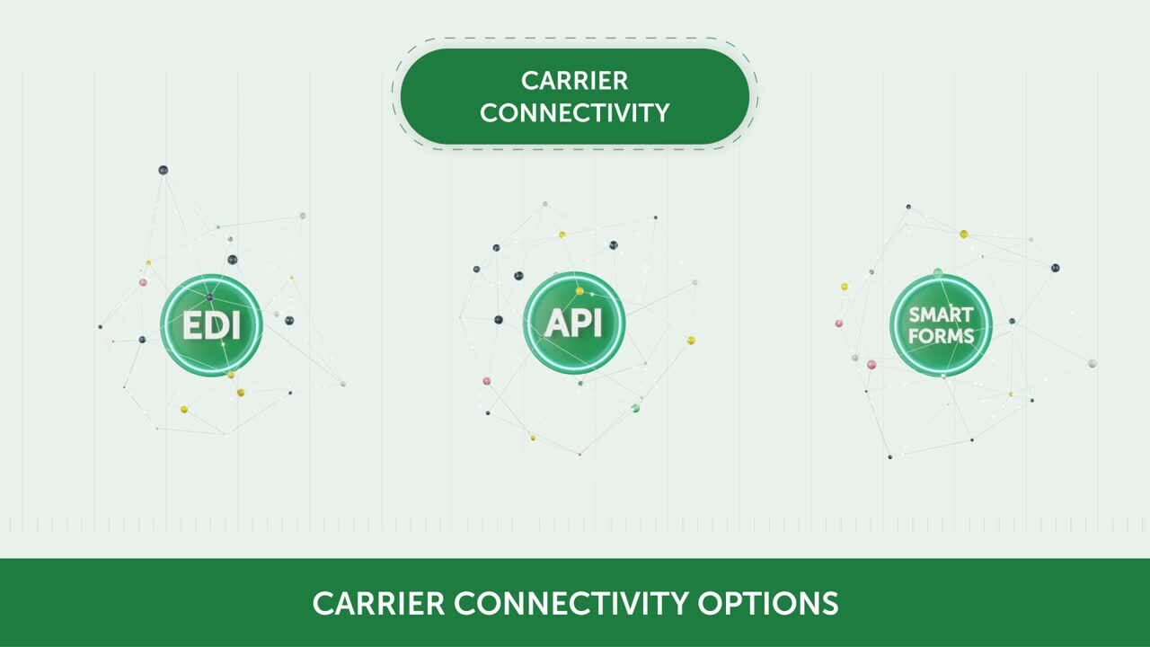 CarrierConnectivity.EverythingBenefits