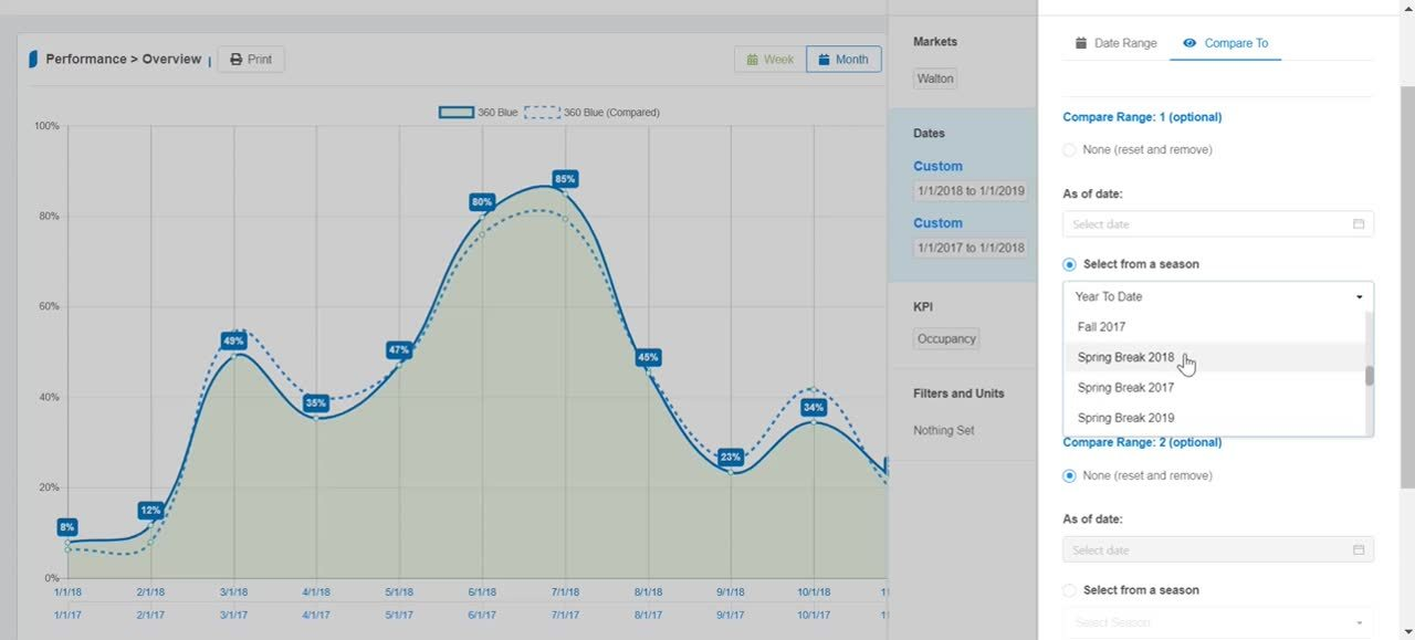 How to View Your Pacing for Upcoming Seasons