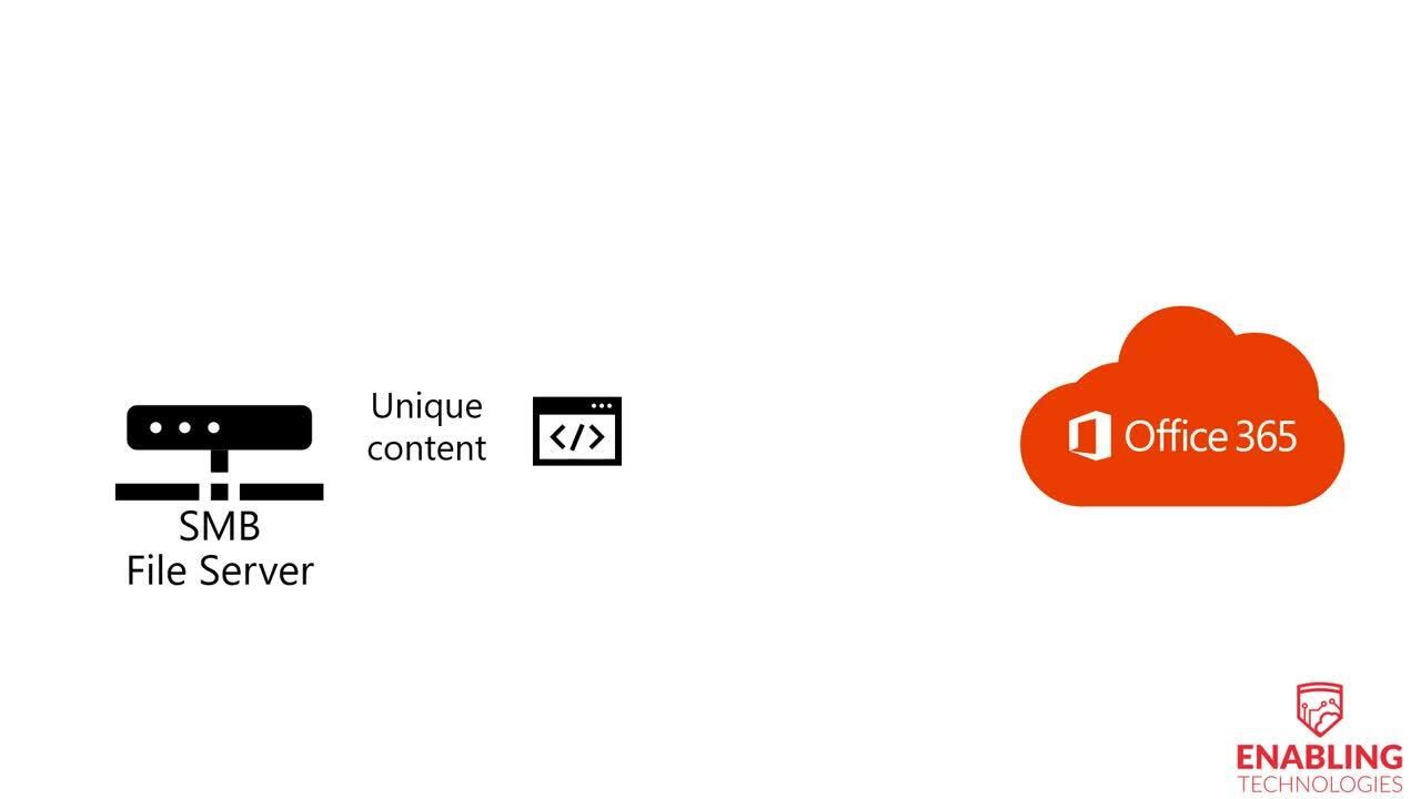 Azure Files Website Video