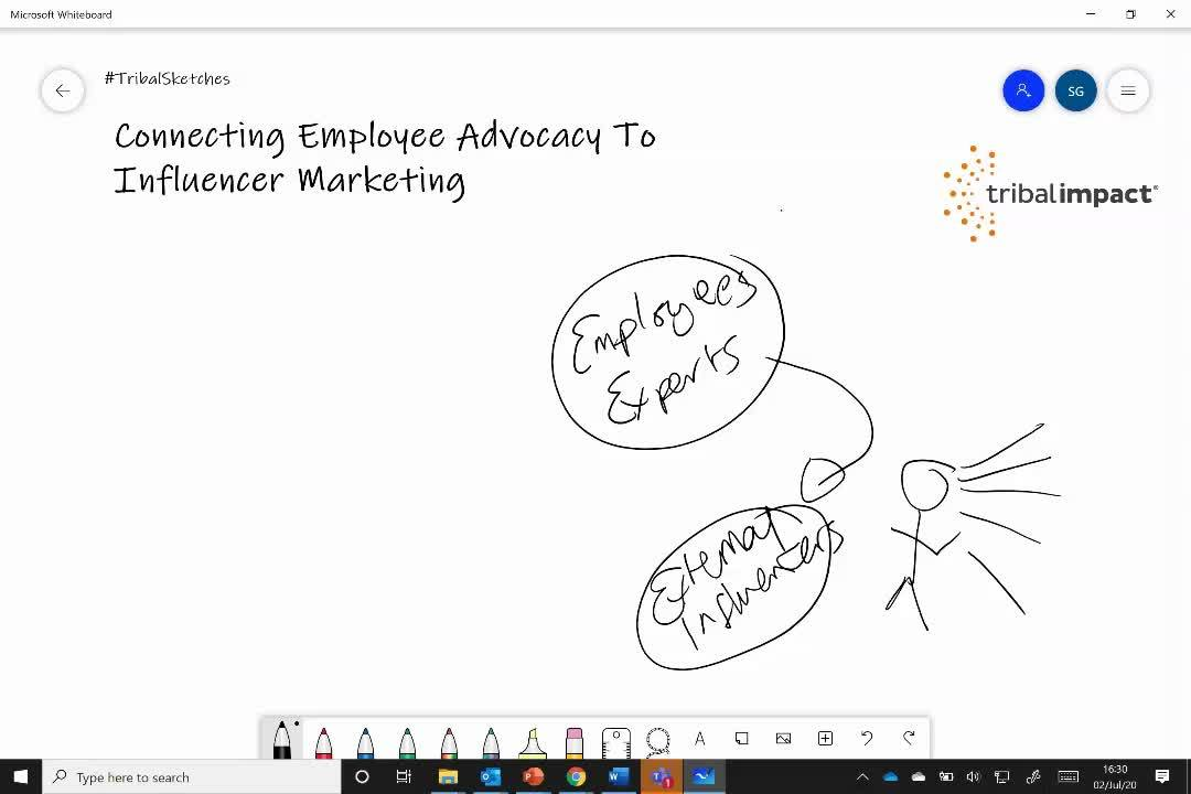 Tribal Sketch - Connecting Employee Advocacy To Influencer Marketing