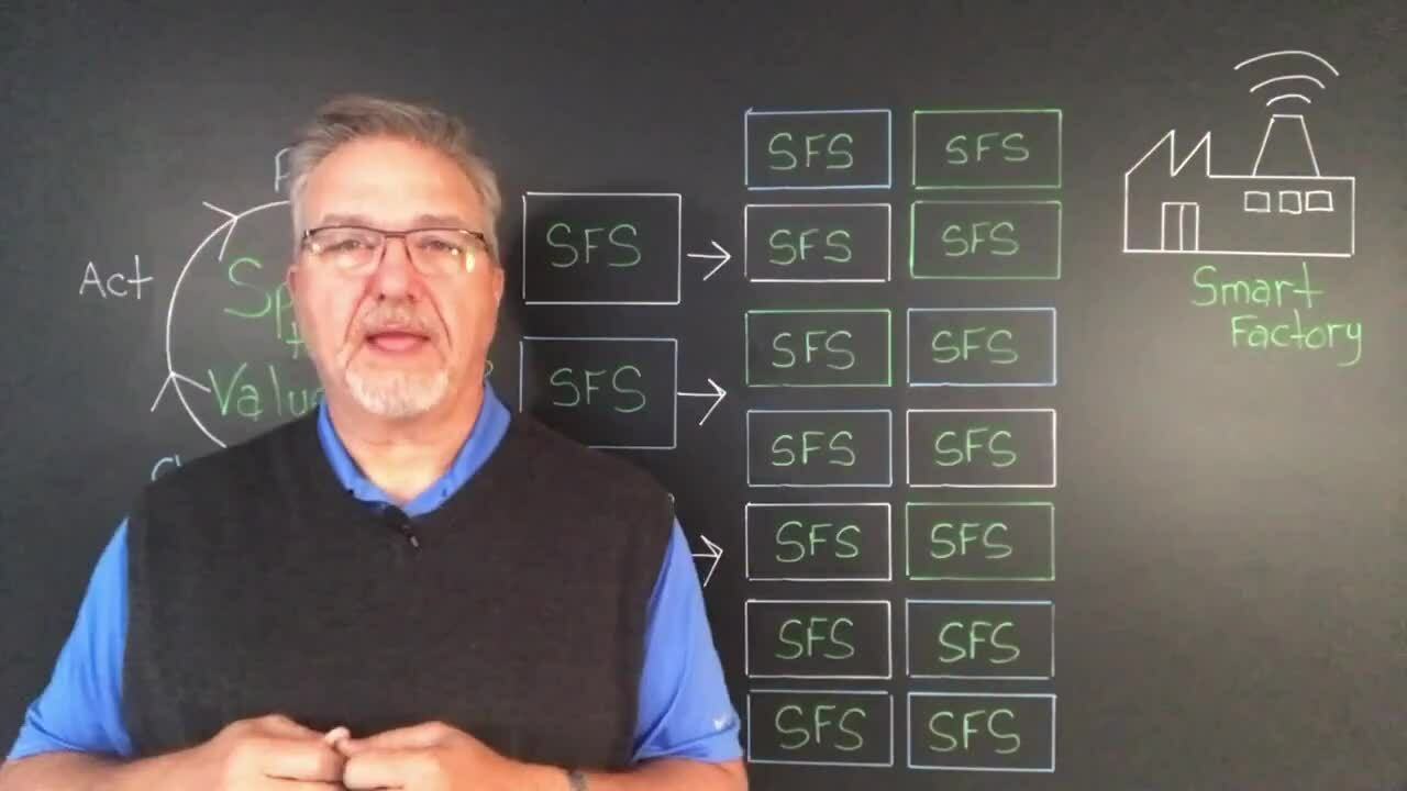 5 Essentials of a Smart Factory Series - Essential Principle #4_ Speed To Value