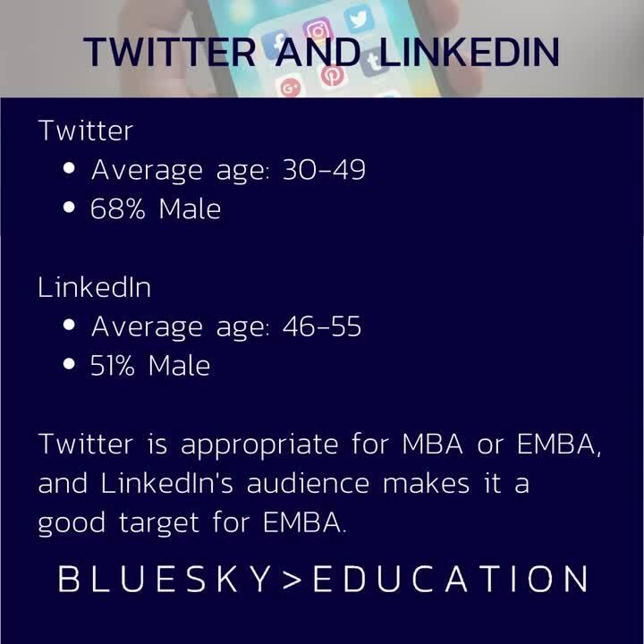 Social media demographics carousel