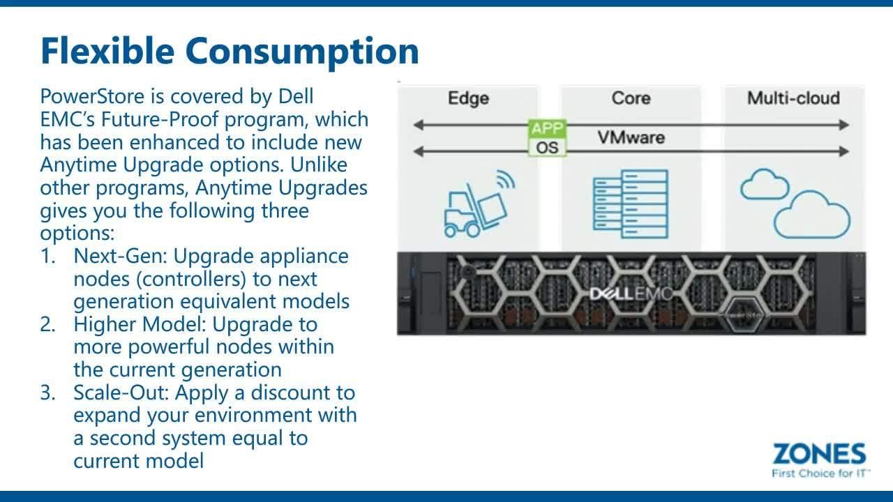 Q22020 Flexible Storage Webinar Dell