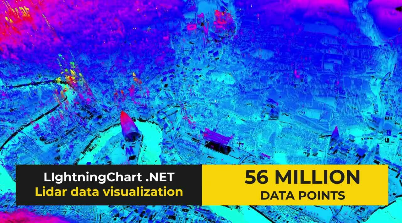 lidar-lightningchart-56million datapoints