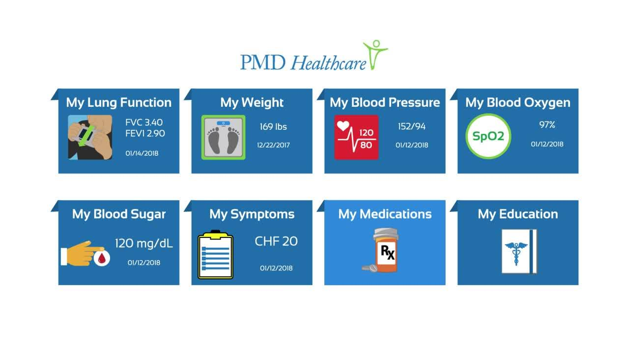 PMD Healthcare Video-1