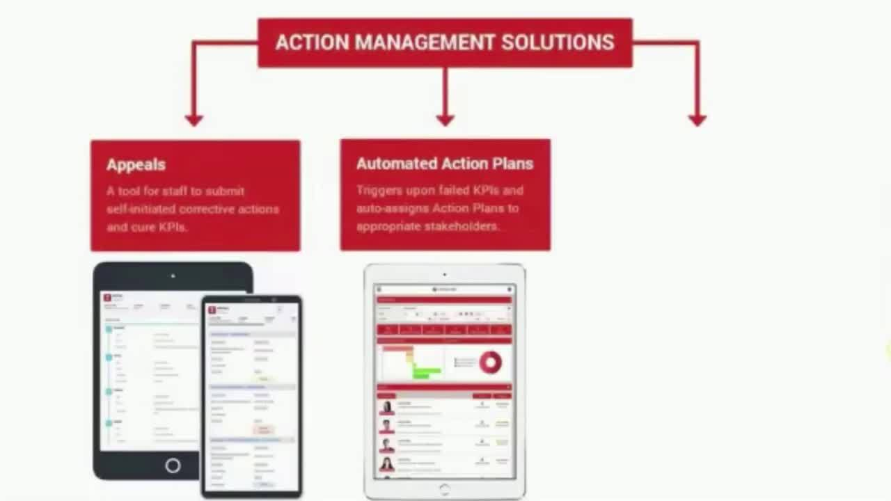 Action Planning (1) (1)