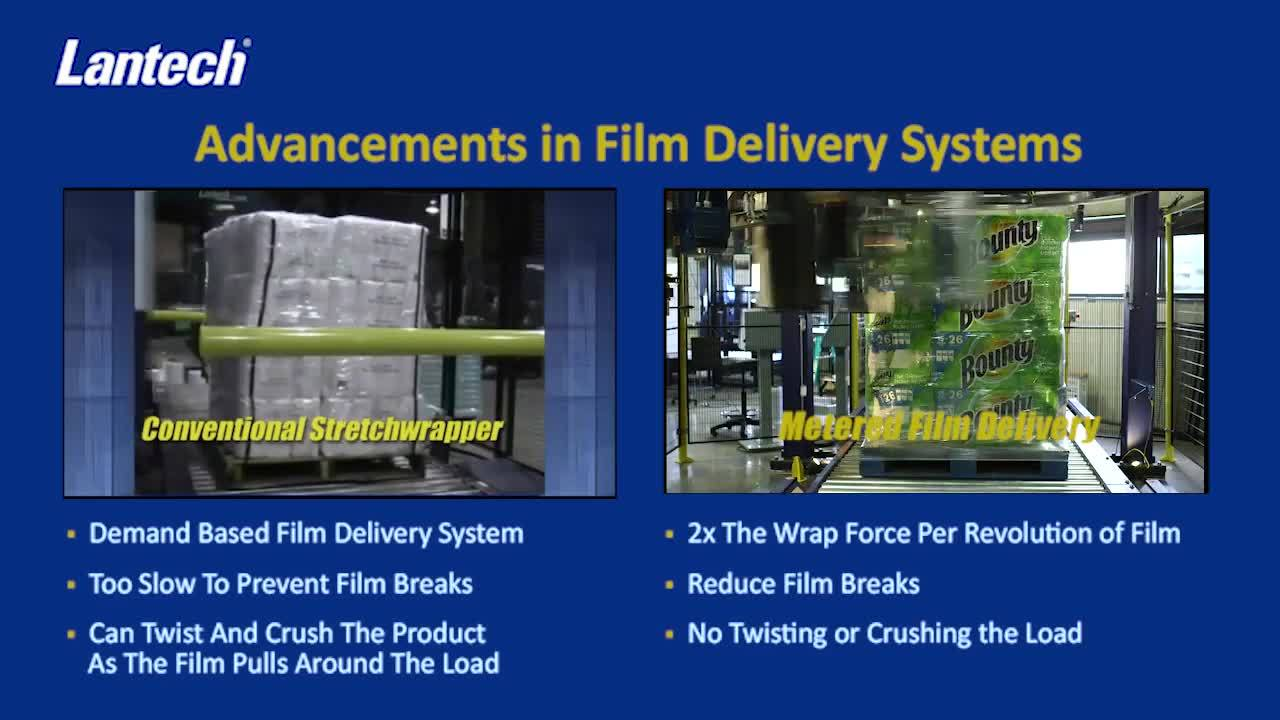 Lantech Automatic - Metered Film Delivery vs. Convention Delivery Systems