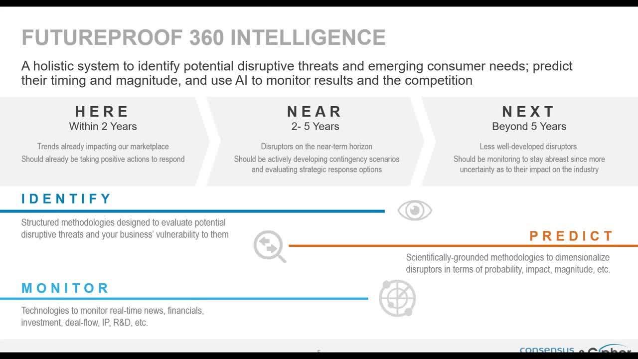 Intelligence Framework Introduction Video