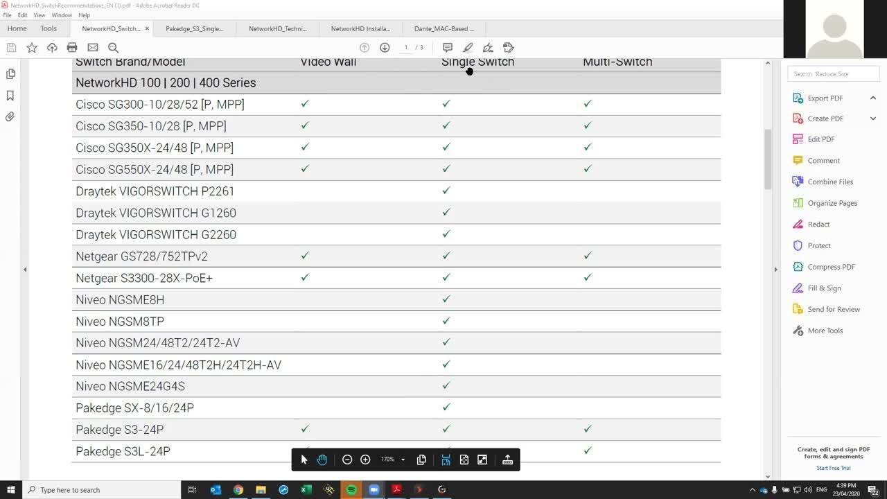 Wyrestorm - NetworkHD design and configuration