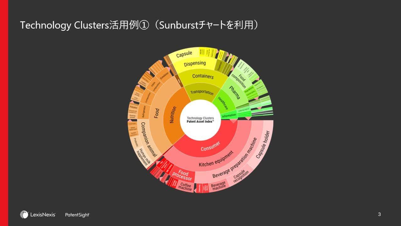 【TC】新機能紹介