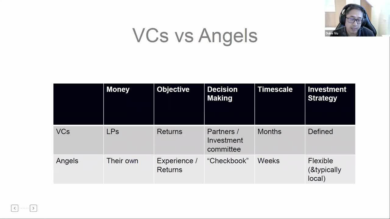 VC vs Angels