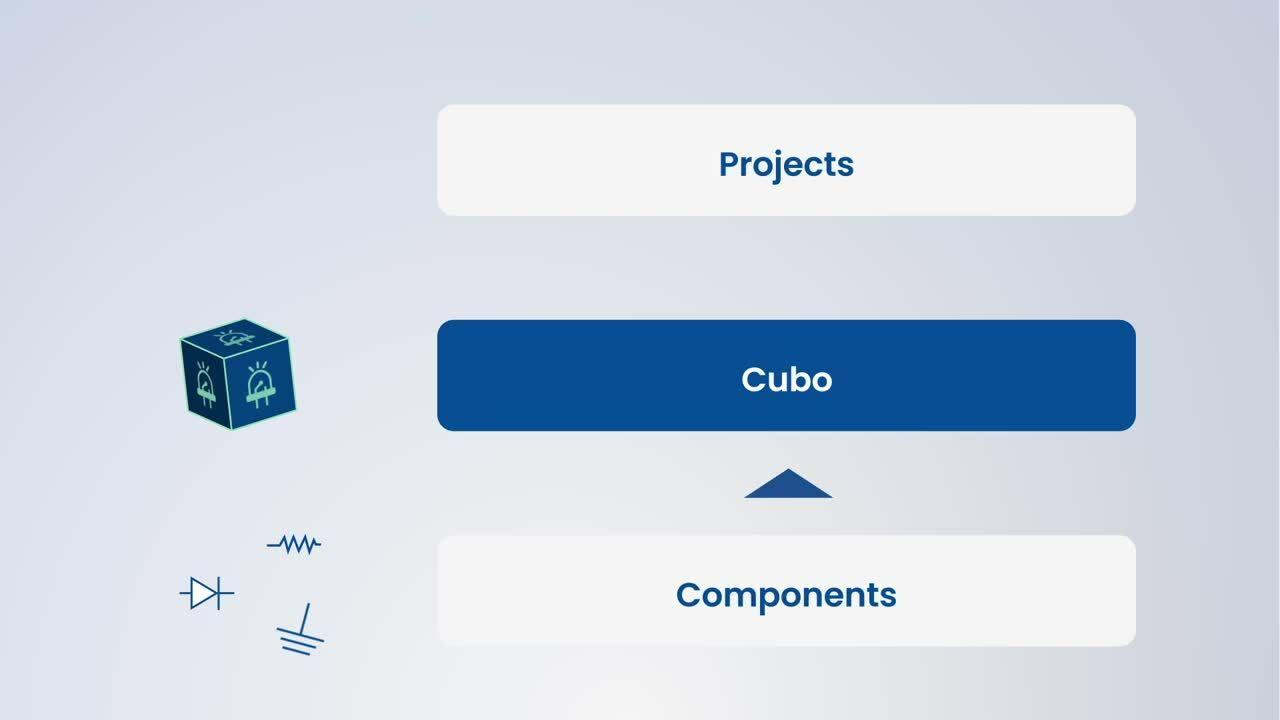 Cubos Marketing Video