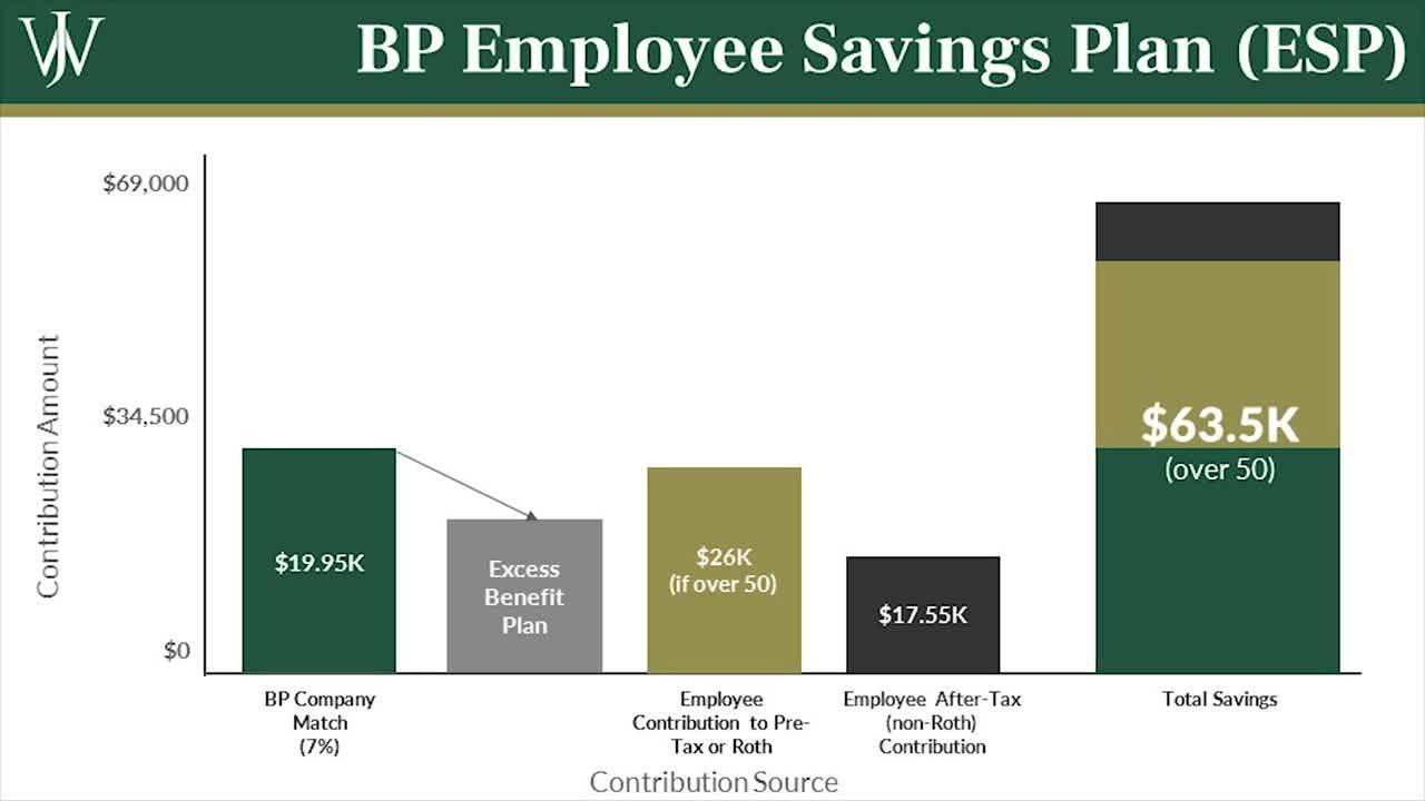BP Max Savings _ 2020 Final